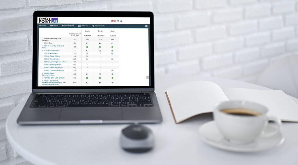 Laptop with Pivot Point reporting tools